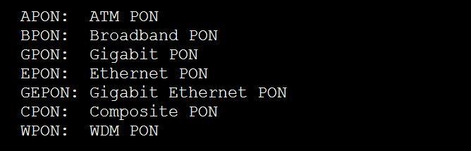 PON Types APON BPON GPON EPON WDM-PON