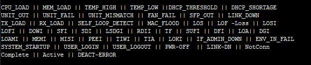 Lscable Alarm list LST20016 OLT
