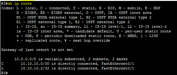 sh ip route R3 router