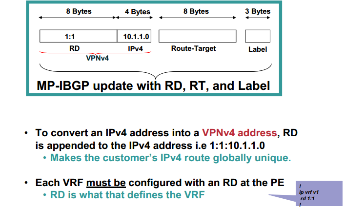 VPNv4 Address