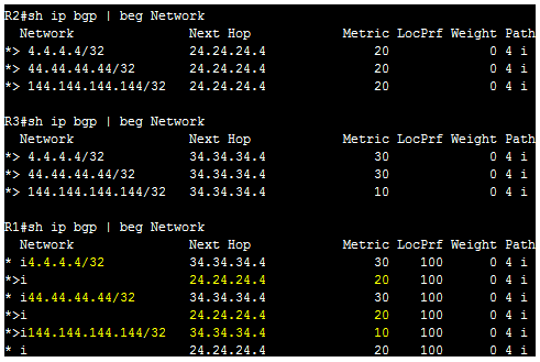 BGP MED Attribute Configuration example output
