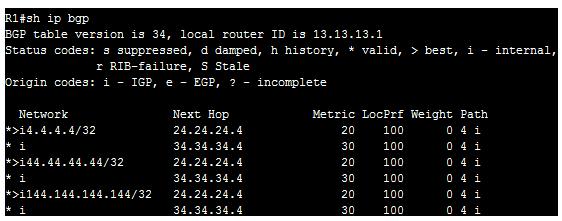 MED Attribute bgp table