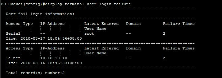 display terminal user Huawei OLT