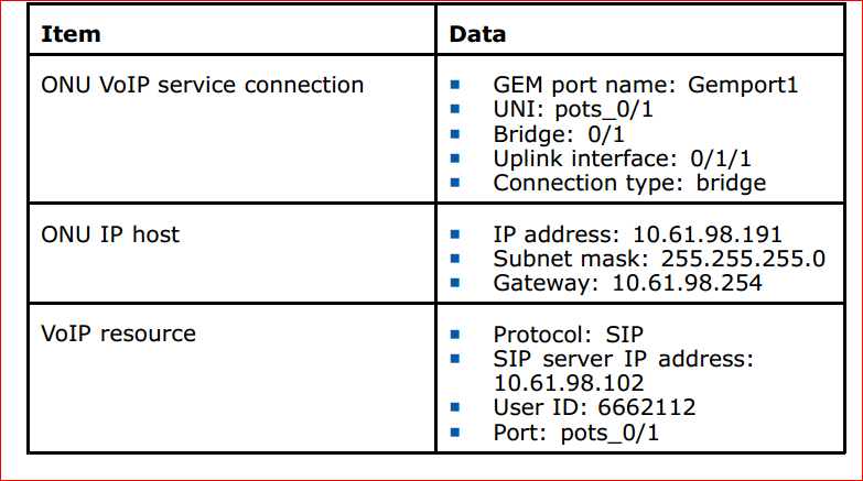 Configure SIP VoIP Service configuration data