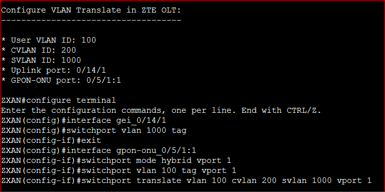 Configure VLAN Translate in ZTE OLT
