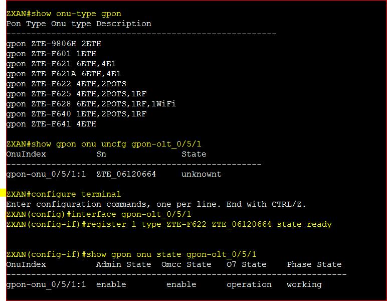 ZTE-F622 ONU register ZXA10 C220 OLT | GPON Solution