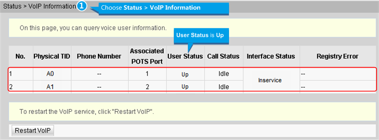 Check the registration status of the Huawei ONT voice user.